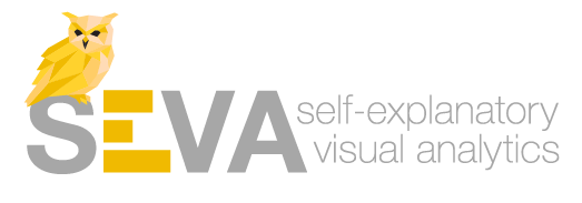 SEVA (self-explanatory visual analytics) Logo